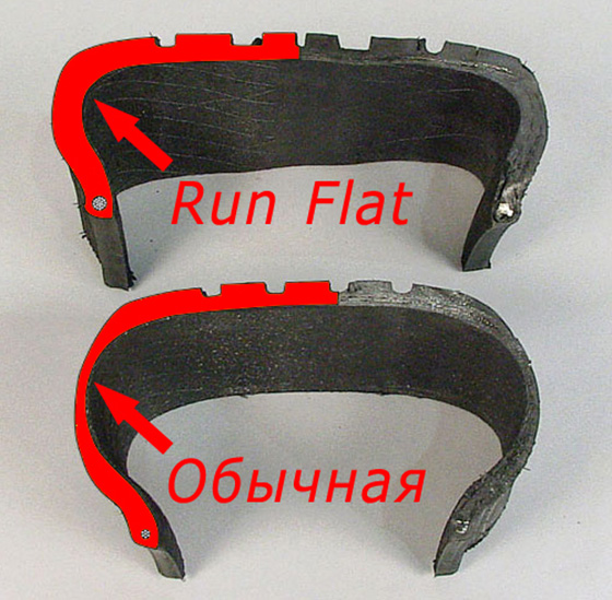 Шины Ранфлет (Runflat)